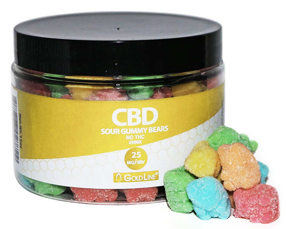 Sour Candy CBD Gummies